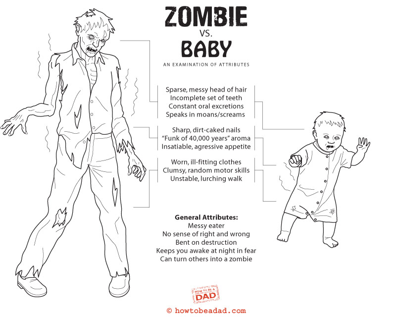 Baby Zombie Cartoon