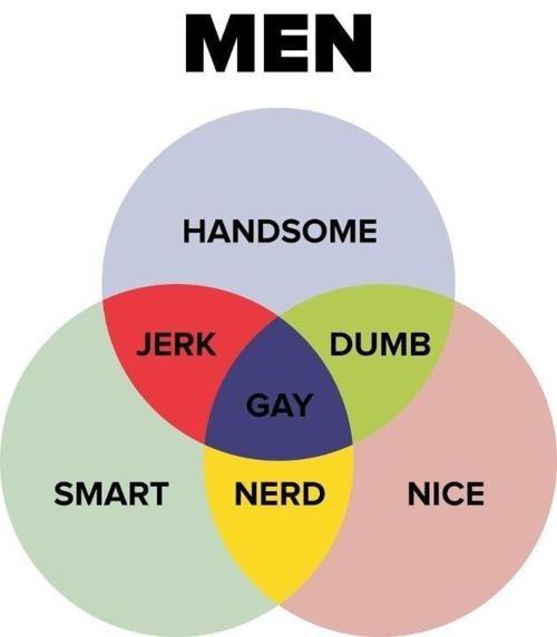 Handsome smart gay boy sex movie hot boys