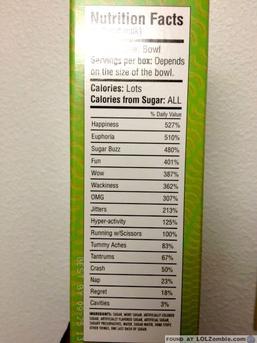 Gummy Worms Nutrition Facts